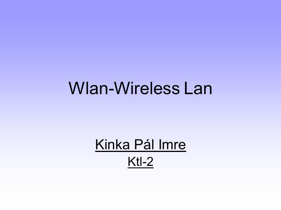 Wlan-Wireless Lan Kinka Pál Imre Ktl-2