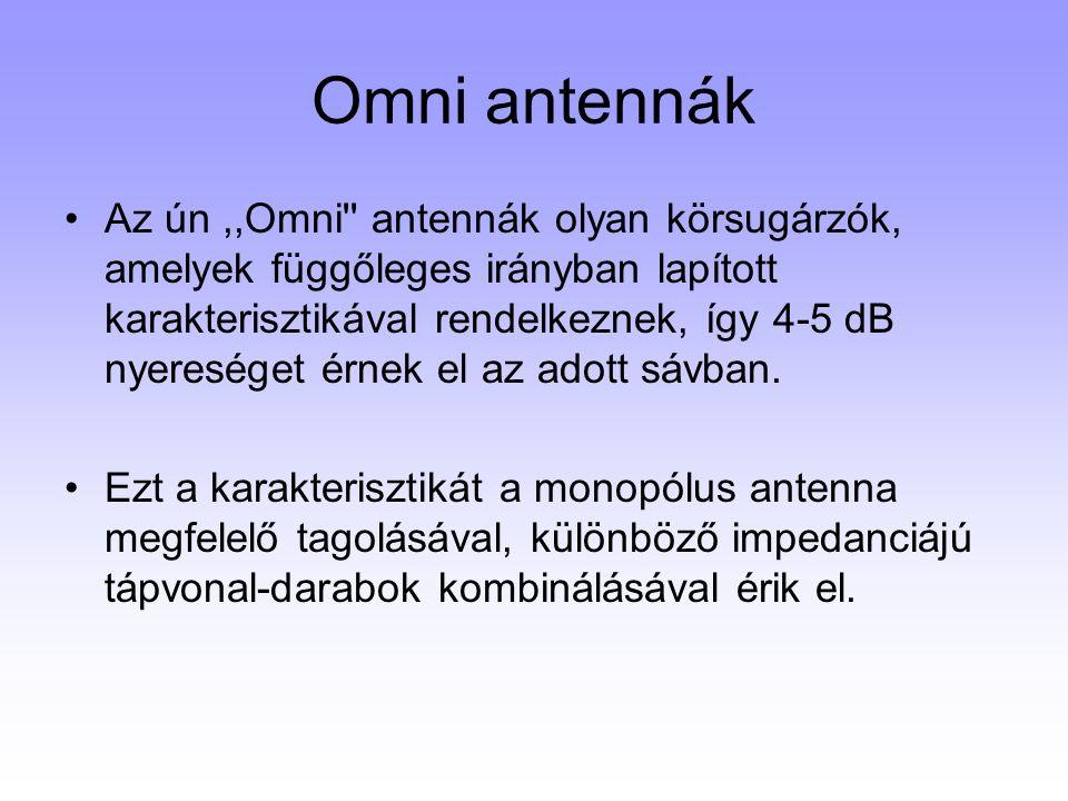 Omni antennák Az ún,,Omni'' antennák olyan körsugárzók, amelyek függőleges irányban lapított karakterisztikával rendelkeznek, így 4-5 dB nyereséget ér