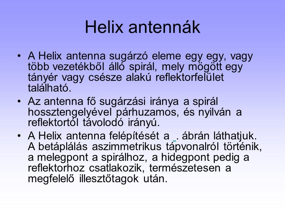 Helix antennák A Helix antenna sugárzó eleme egy egy, vagy több vezetékből álló spirál, mely mögött egy tányér vagy csésze alakú reflektorfelület talá