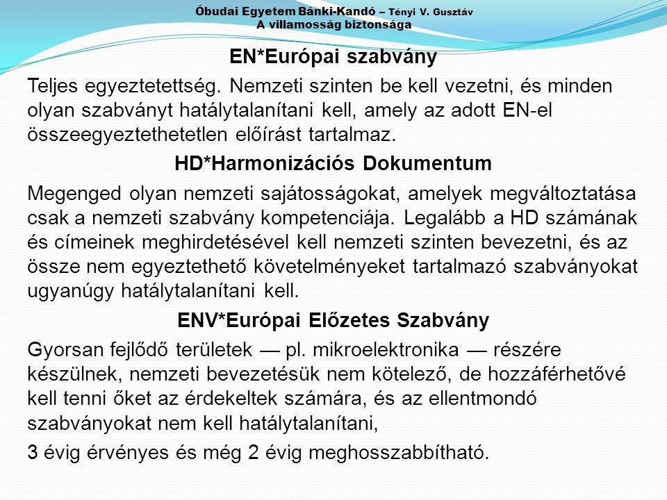 Óbudai Egyetem Bánki-Kandó – Tényi V. Gusztáv A villamosság biztonsága EN*Európai szabvány Teljes egyeztetettség. Nemzeti szinten be kell vezetni, és