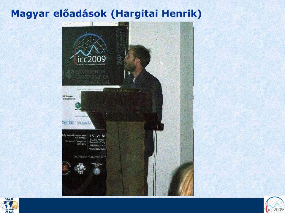 Magyar előadások (Hargitai Henrik)