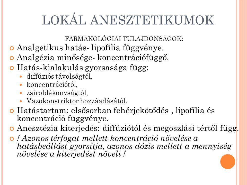 LOKÁL ANESZTETIKUMOK FARMAKOLÓGIAI TULAJDONSÁGOK: Analgetikus hatás- lipofília függvénye.