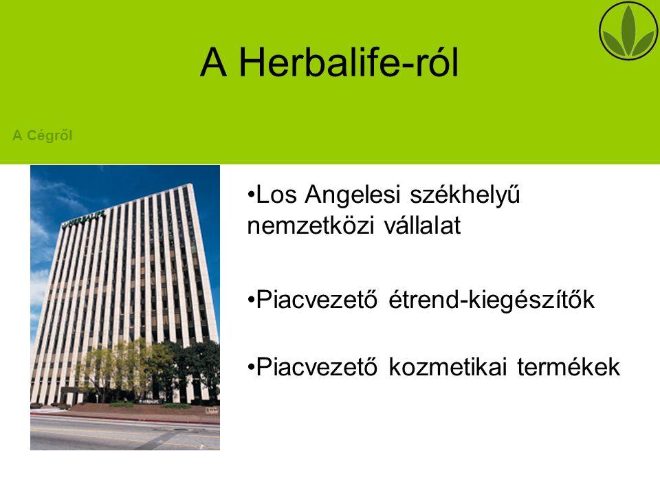 A Herbalife-ról A világ vezető hálózati marketingre építő cégeinek egyike Képviselt, kipróbált és elfogadott több mint 62 országban Kutatólaboratórium a Kaliforniai Egyetemen: Mark Hughes Sejt és Molekuláris Táplálkozáskutató Laboratórium A Cégről