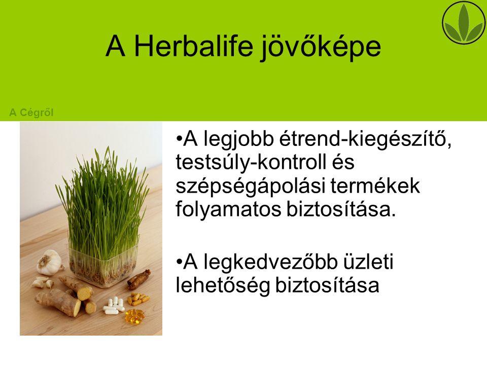 A Herbalife jövőképe A legjobb étrend-kiegészítő, testsúly-kontroll és szépségápolási termékek folyamatos biztosítása.