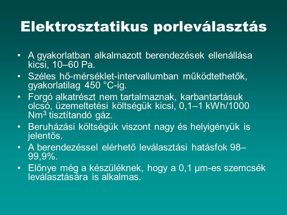 Elektrosztatikus porleválasztás A gyakorlatban alkalmazott berendezések ellenállása kicsi, 10–60 Pa.