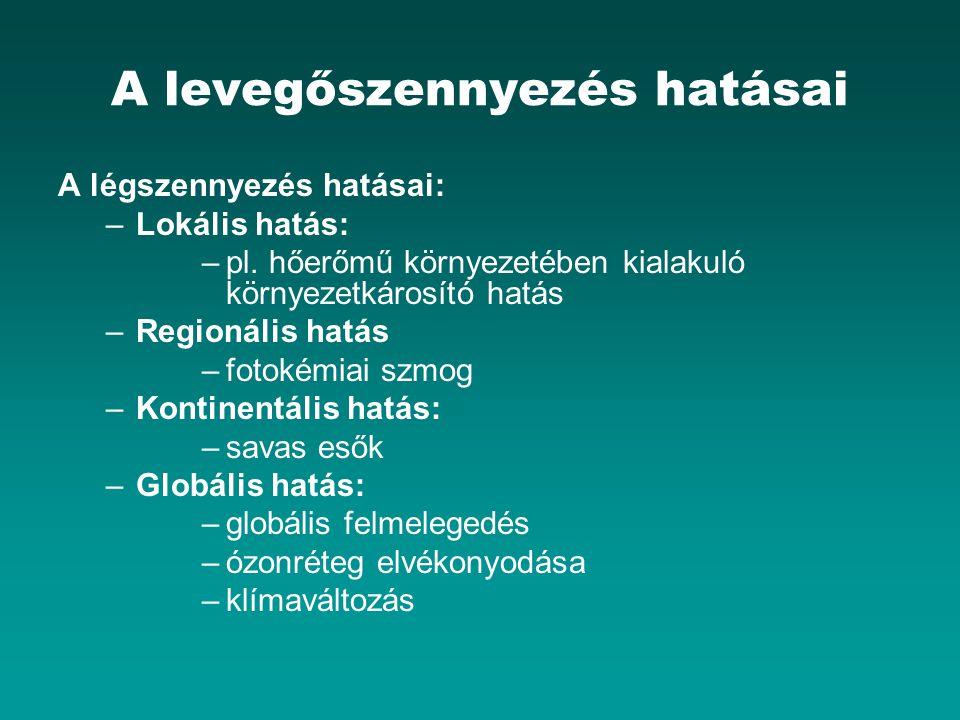 A levegőszennyezés hatásai A légszennyezés hatásai: –Lokális hatás: –pl.
