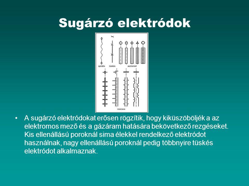 Sugárzó elektródok A sugárzó elektródokat erősen rögzítik, hogy kiküszöböljék a az elektromos mező és a gázáram hatására bekövetkező rezgéseket. Kis e