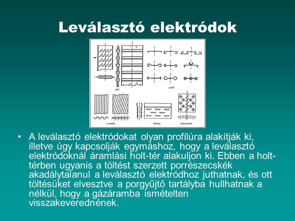 Leválasztó elektródok A leválasztó elektródokat olyan profilúra alakítják ki, illetve úgy kapcsolják egymáshoz, hogy a leválasztó elektródoknál áramlási holt-tér alakuljon ki.