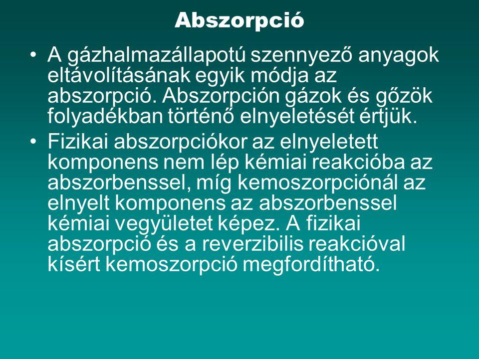 Abszorpció A gázhalmazállapotú szennyező anyagok eltávolításának egyik módja az abszorpció. Abszorpción gázok és gőzök folyadékban történő elnyeletésé