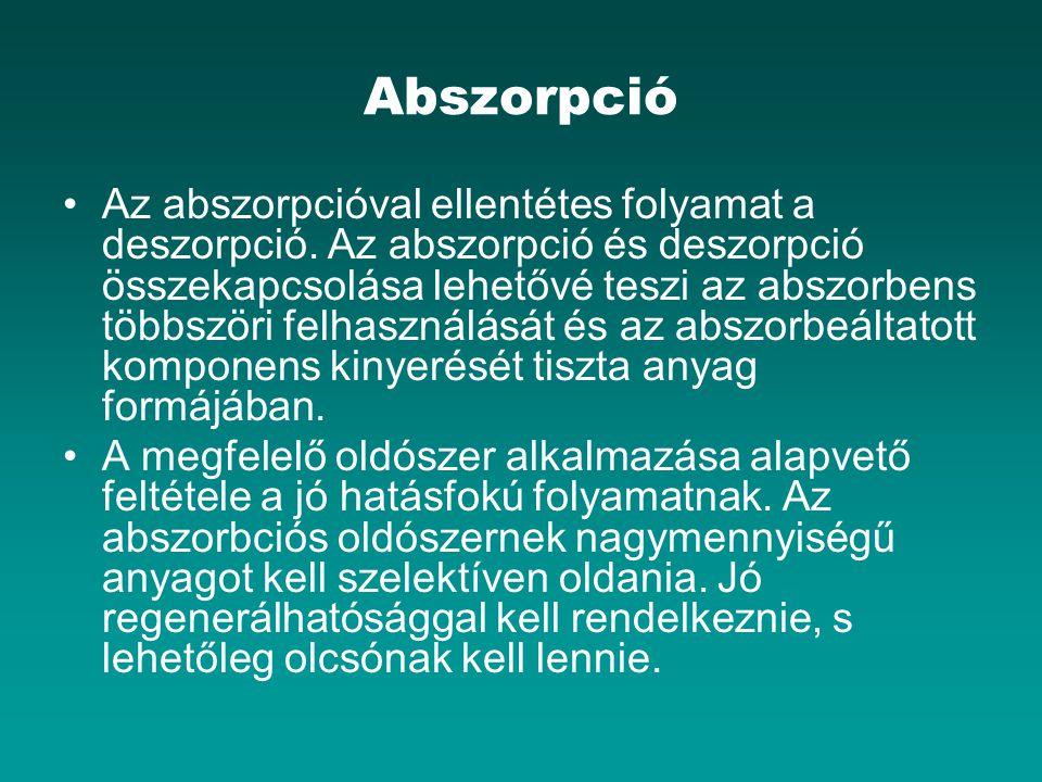 Abszorpció Az abszorpcióval ellentétes folyamat a deszorpció. Az abszorpció és deszorpció összekapcsolása lehetővé teszi az abszorbens többszöri felha