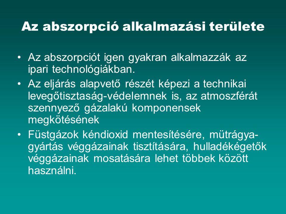 Az abszorpció alkalmazási területe Az abszorpciót igen gyakran alkalmazzák az ipari technológiákban. Az eljárás alapvető részét képezi a technikai lev