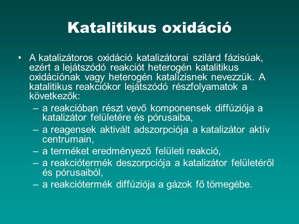 Katalitikus oxidáció A katalizátoros oxidáció katalizátorai szilárd fázisúak, ezért a lejátszódó reakciót heterogén katalitikus oxidációnak vagy heter