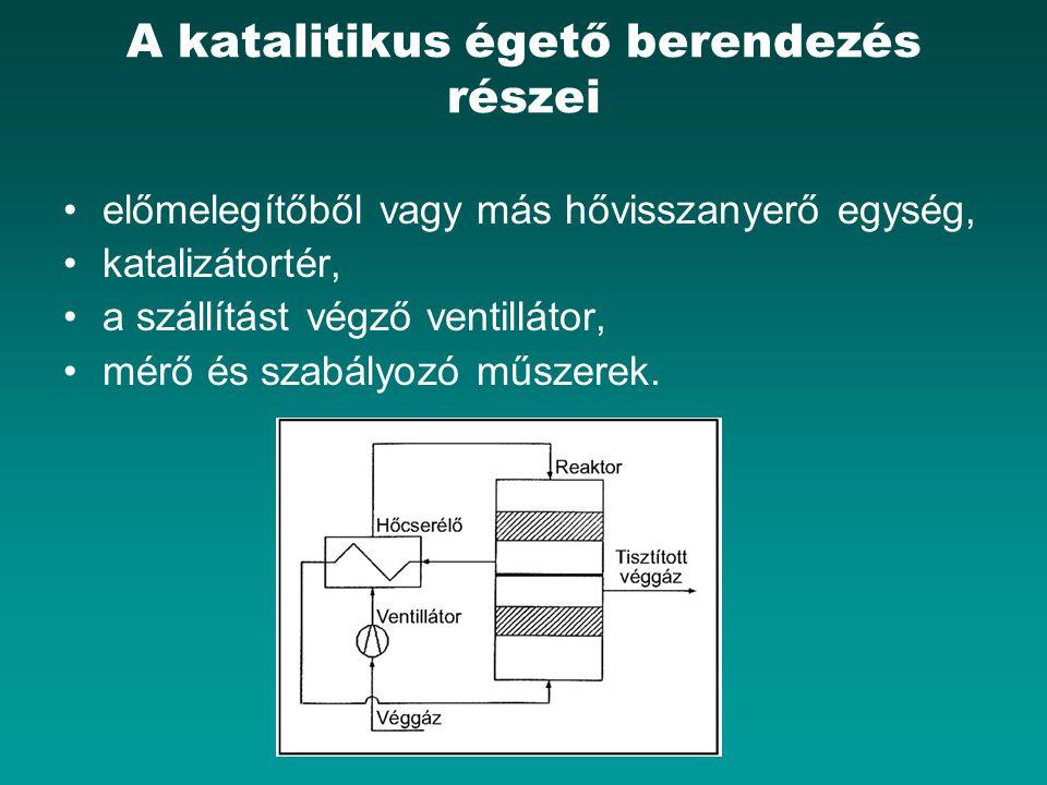 A katalitikus égető berendezés részei előmelegítőből vagy más hővisszanyerő egység, katalizátortér, a szállítást végző ventillátor, mérő és szabályozó