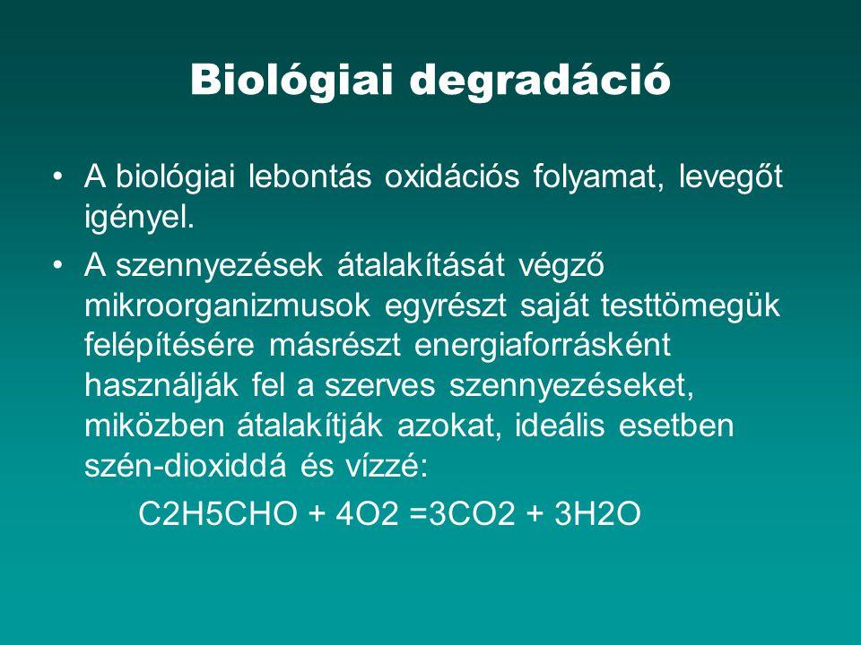 Biológiai degradáció A biológiai lebontás oxidációs folyamat, levegőt igényel. A szennyezések átalakítását végző mikroorganizmusok egyrészt saját test