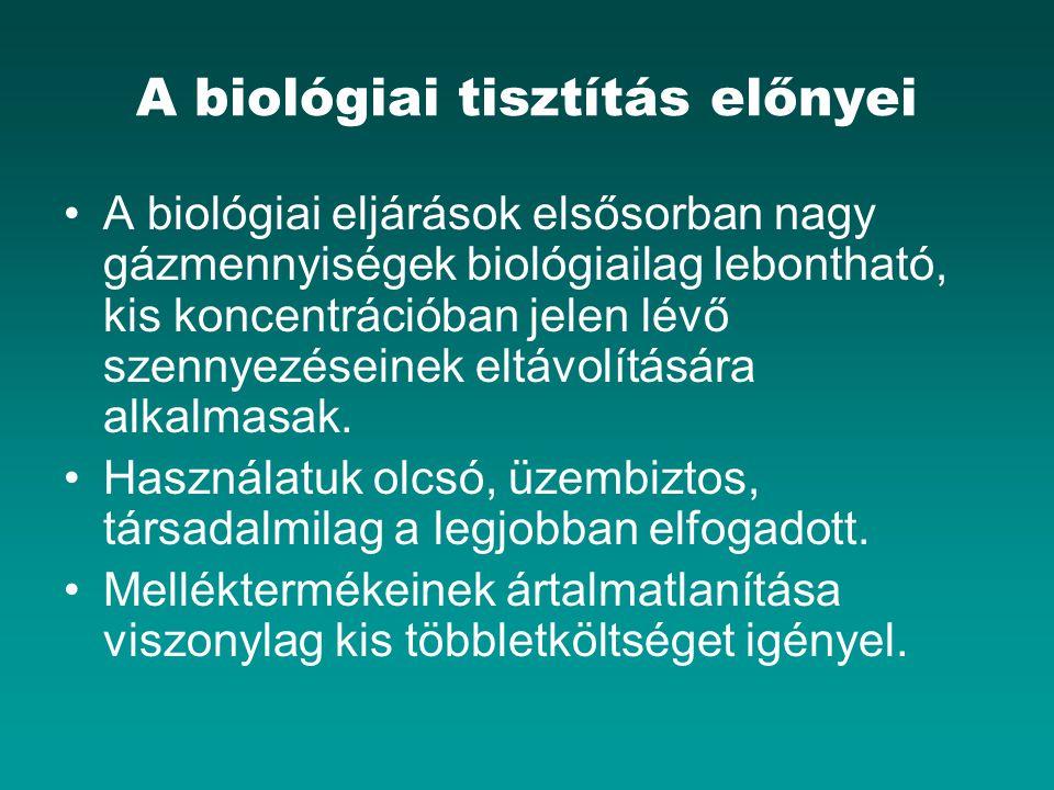 A biológiai tisztítás előnyei A biológiai eljárások elsősorban nagy gázmennyiségek biológiailag lebontható, kis koncentrációban jelen lévő szennyezéseinek eltávolítására alkalmasak.