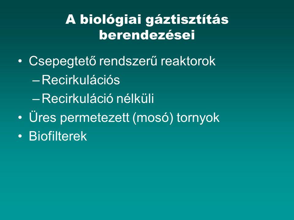 A biológiai gáztisztítás berendezései Csepegtető rendszerű reaktorok –Recirkulációs –Recirkuláció nélküli Üres permetezett (mosó) tornyok Biofilterek