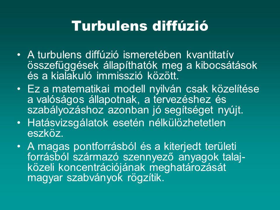 Turbulens diffúzió A turbulens diffúzió ismeretében kvantitatív összefüggések állapíthatók meg a kibocsátások és a kialakuló immisszió között. Ez a ma