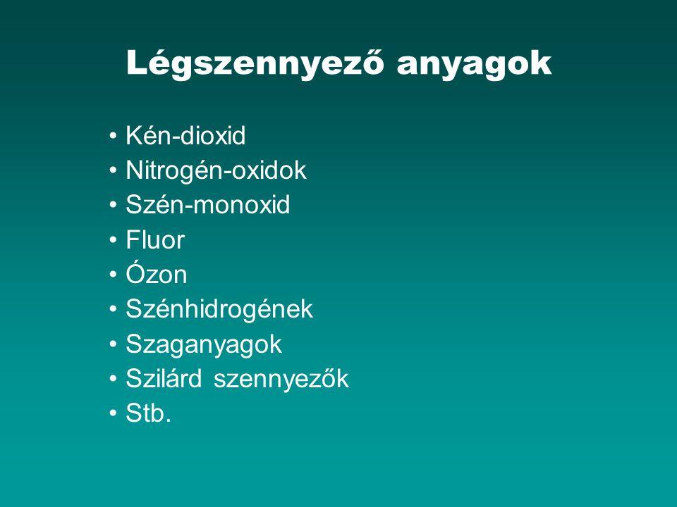 Légszennyező anyagok Kén-dioxid Nitrogén-oxidok Szén-monoxid Fluor Ózon Szénhidrogének Szaganyagok Szilárd szennyezők Stb.