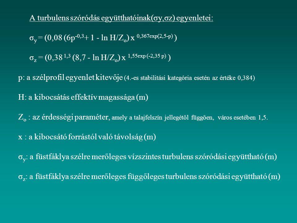 A turbulens szóródás együtthatóinak(σy,σz) egyenletei: σ y = (0,08 (6p -0,3 + 1 - ln H/Z o ) x 0,367exp(2,5-p) ) σ z = (0,38 1,3 (8,7 - ln H/Z o ) x 1,55exp (-2,35 p) ) p: a szélprofil egyenlet kitevője (4.-es stabilitási kategória esetén az értéke 0,384) H: a kibocsátás effektív magassága (m) Z o : az érdességi paraméter, amely a talajfelszín jellegétől függően, város esetében 1,5.