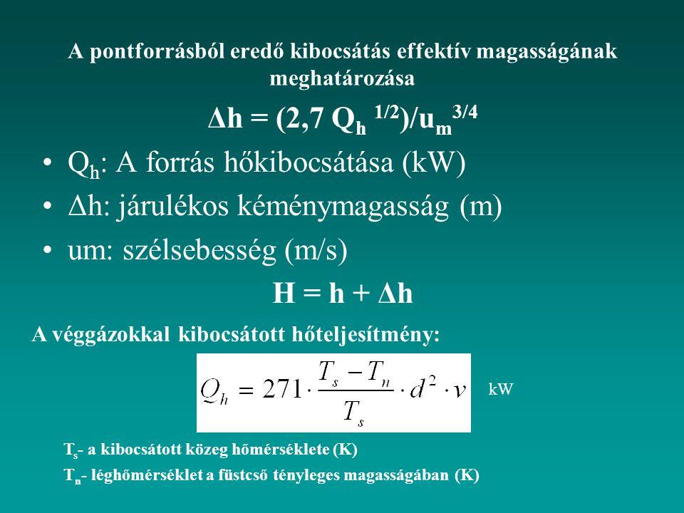 A pontforrásból eredő kibocsátás effektív magasságának meghatározása Δh = (2,7 Q h 1/2 )/u m 3/4 Q h : A forrás hőkibocsátása (kW) Δh: járulékos kéménymagasság (m) um: szélsebesség (m/s) H = h + Δh A véggázokkal kibocsátott hőteljesítmény: T s - a kibocsátott közeg hőmérséklete (K) T n - léghőmérséklet a füstcső tényleges magasságában (K) kW