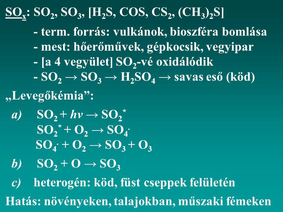 SO x : SO 2, SO 3, [H 2 S, COS, CS 2, (CH 3 ) 2 S] - term. forrás: vulkánok, bioszféra bomlása - mest: hőerőművek, gépkocsik, vegyipar - [a 4 vegyület