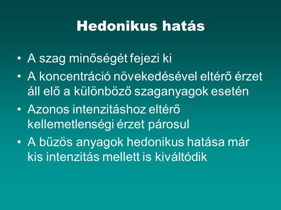 Hedonikus hatás A szag minőségét fejezi ki A koncentráció növekedésével eltérő érzet áll elő a különböző szaganyagok esetén Azonos intenzitáshoz eltérő kellemetlenségi érzet párosul A bűzös anyagok hedonikus hatása már kis intenzitás mellett is kiváltódik