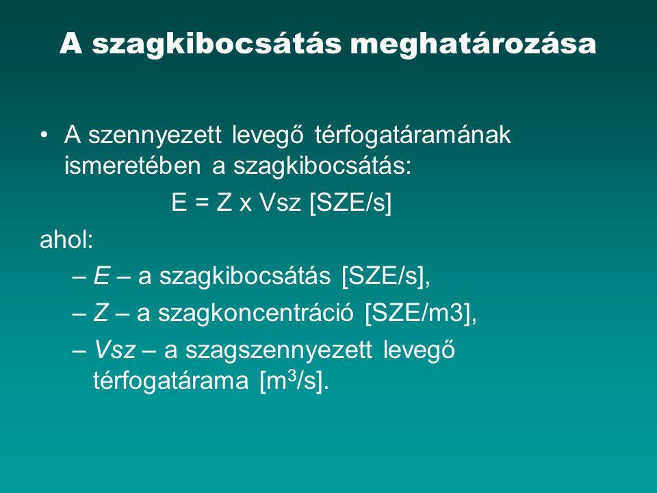 A szennyezett levegő térfogatáramának ismeretében a szagkibocsátás: E = Z x Vsz [SZE/s] ahol: –E – a szagkibocsátás [SZE/s], –Z – a szagkoncentráció [SZE/m3], –Vsz – a szagszennyezett levegő térfogatárama [m 3 /s].