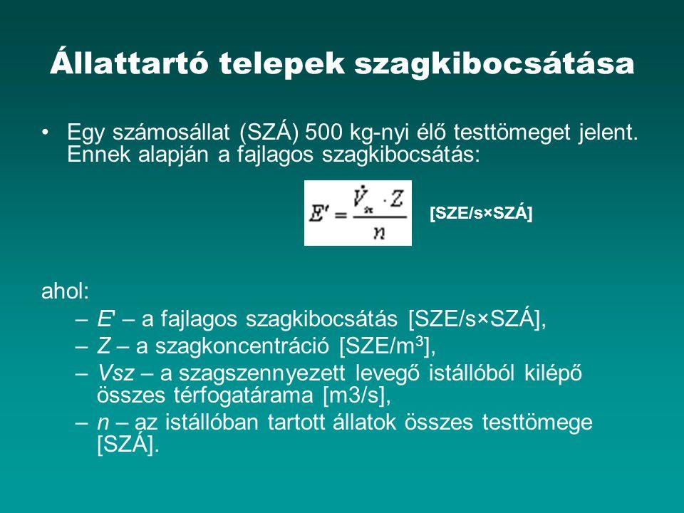 Állattartó telepek szagkibocsátása Egy számosállat (SZÁ) 500 kg-nyi élő testtömeget jelent. Ennek alapján a fajlagos szagkibocsátás: ahol: –E' – a faj