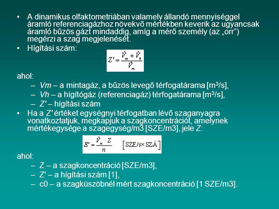 """A dinamikus olfaktometriában valamely állandó mennyiséggel áramló referenciagázhoz növekvő mértékben keverik az ugyancsak áramló bűzös gázt mindaddig, amíg a mérő személy (az """"orr ) megérzi a szag megjelenését."""
