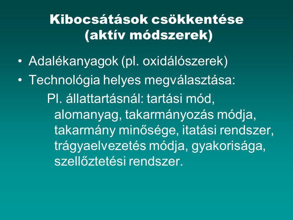 Kibocsátások csökkentése (aktív módszerek) Adalékanyagok (pl. oxidálószerek) Technológia helyes megválasztása: Pl. állattartásnál: tartási mód, aloman