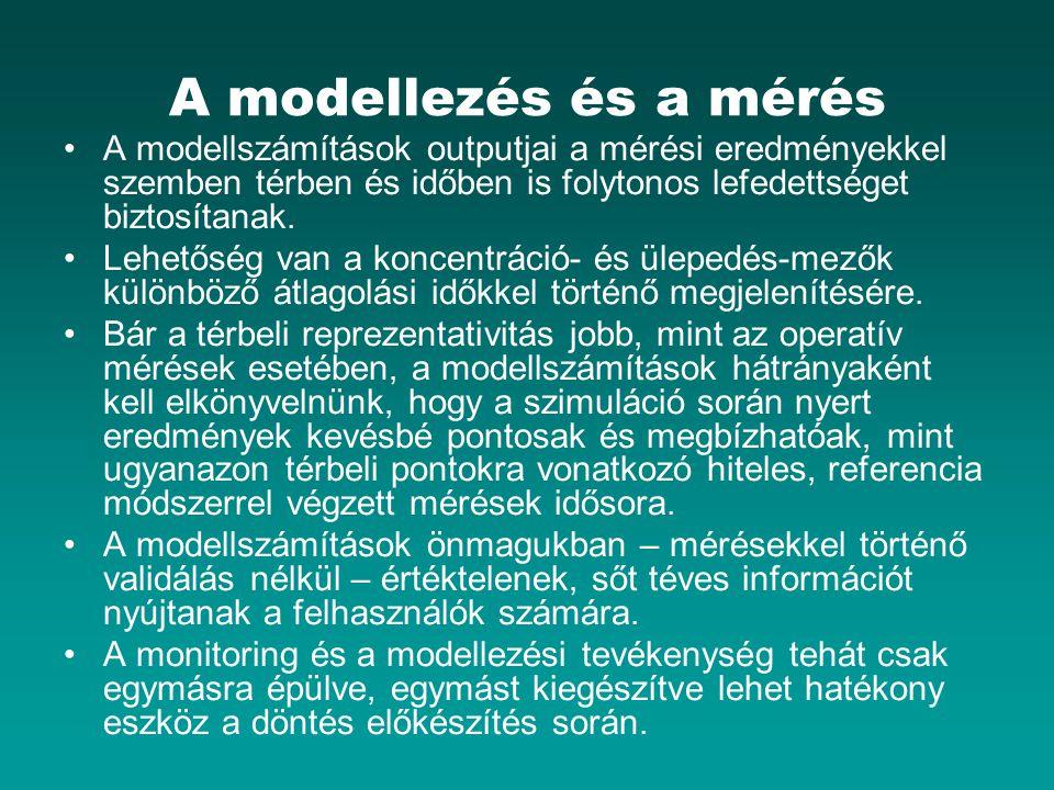 A modellezés és a mérés A modellszámítások outputjai a mérési eredményekkel szemben térben és időben is folytonos lefedettséget biztosítanak. Lehetősé
