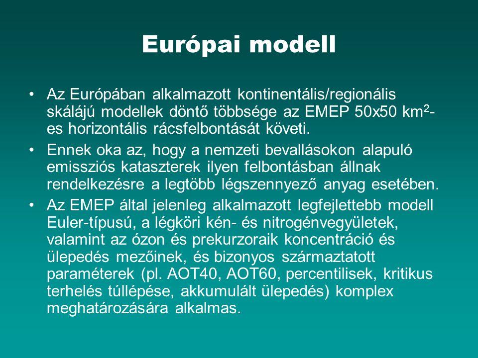 Európai modell Az Európában alkalmazott kontinentális/regionális skálájú modellek döntő többsége az EMEP 50x50 km 2 - es horizontális rácsfelbontását