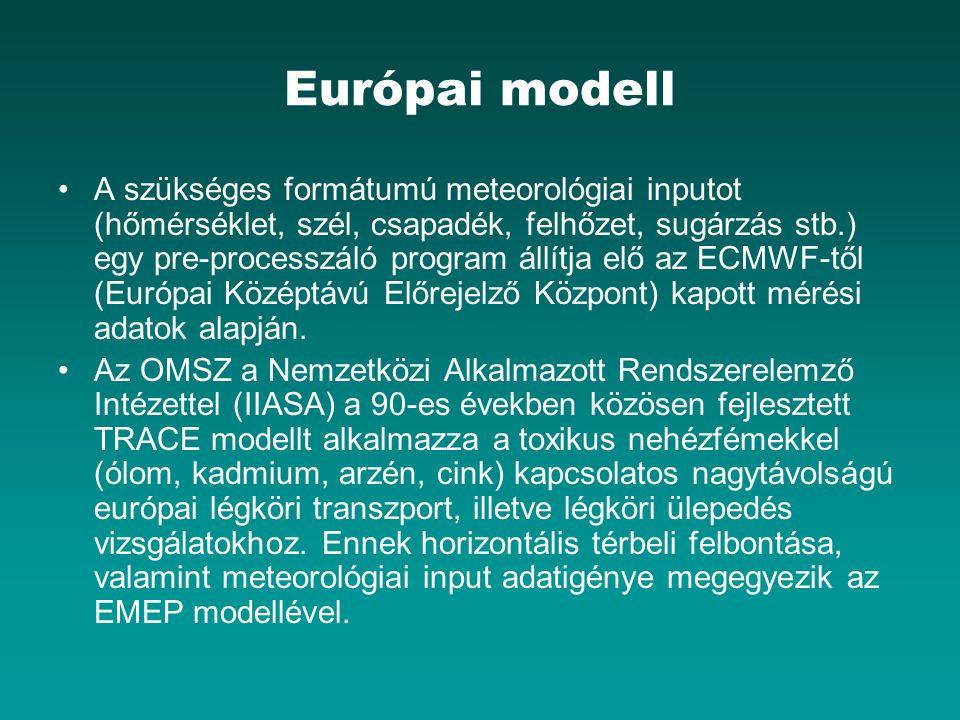 Európai modell A szükséges formátumú meteorológiai inputot (hőmérséklet, szél, csapadék, felhőzet, sugárzás stb.) egy pre-processzáló program állítja elő az ECMWF-től (Európai Középtávú Előrejelző Központ) kapott mérési adatok alapján.