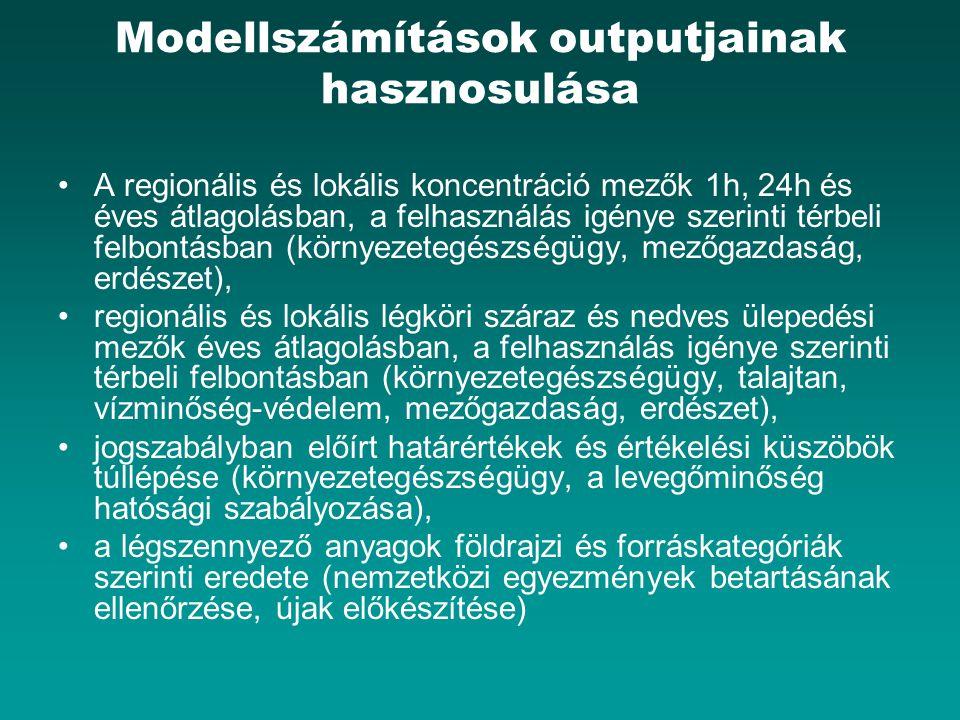 Modellszámítások outputjainak hasznosulása A regionális és lokális koncentráció mezők 1h, 24h és éves átlagolásban, a felhasználás igénye szerinti tér