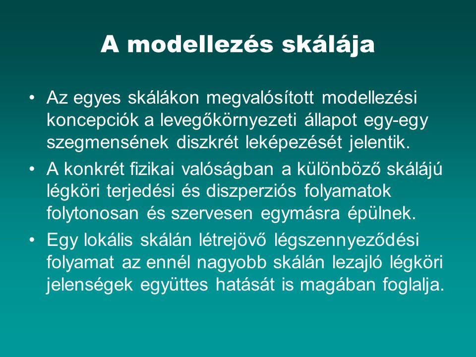 A modellezés skálája Az egyes skálákon megvalósított modellezési koncepciók a levegőkörnyezeti állapot egy-egy szegmensének diszkrét leképezését jelentik.