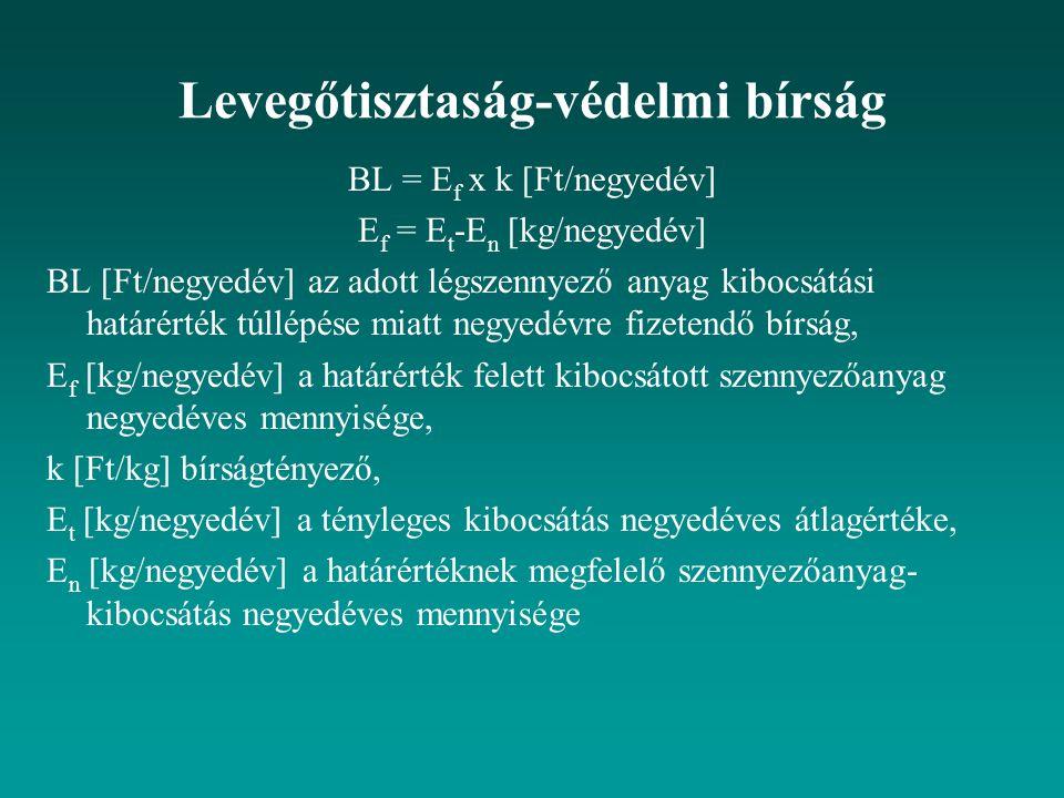Levegőtisztaság-védelmi bírság BL = E f x k [Ft/negyedév] E f = E t -E n [kg/negyedév] BL [Ft/negyedév] az adott légszennyező anyag kibocsátási határérték túllépése miatt negyedévre fizetendő bírság, E f [kg/negyedév] a határérték felett kibocsátott szennyezőanyag negyedéves mennyisége, k [Ft/kg] bírságtényező, E t [kg/negyedév] a tényleges kibocsátás negyedéves átlagértéke, E n [kg/negyedév] a határértéknek megfelelő szennyezőanyag- kibocsátás negyedéves mennyisége