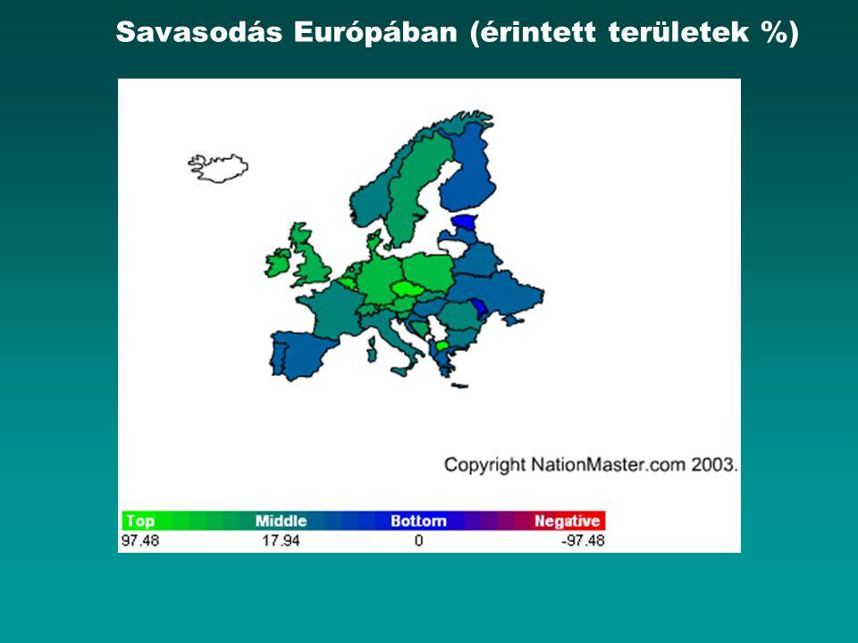 Savasodás Európában (érintett területek %)