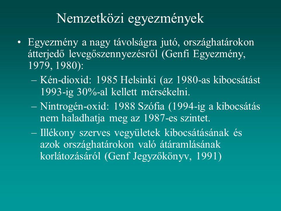 Nemzetközi egyezmények Egyezmény a nagy távolságra jutó, országhatárokon átterjedő levegőszennyezésről (Genfi Egyezmény, 1979, 1980): –Kén-dioxid: 1985 Helsinki (az 1980-as kibocsátást 1993-ig 30%-al kellett mérsékelni.