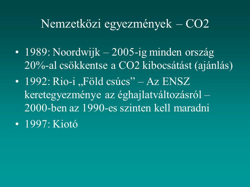 """1989: Noordwijk – 2005-ig minden ország 20%-al csökkentse a CO2 kibocsátást (ajánlás) 1992: Rio-i """"Föld csúcs – Az ENSZ keretegyezménye az éghajlatváltozásról – 2000-ben az 1990-es szinten kell maradni 1997: Kiotó Nemzetközi egyezmények – CO2"""