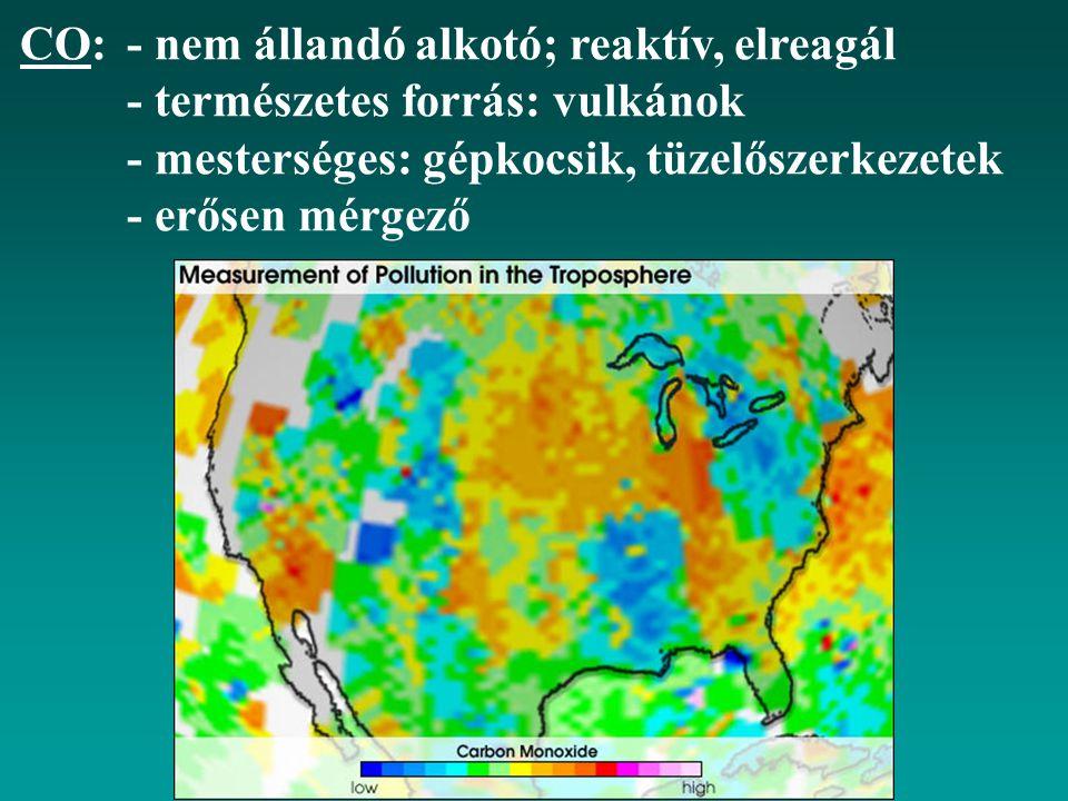 CO: - nem állandó alkotó; reaktív, elreagál - természetes forrás: vulkánok - mesterséges: gépkocsik, tüzelőszerkezetek - erősen mérgező