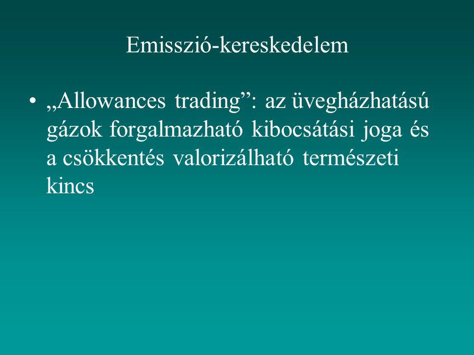 """Emisszió-kereskedelem """"Allowances trading : az üvegházhatású gázok forgalmazható kibocsátási joga és a csökkentés valorizálható természeti kincs"""