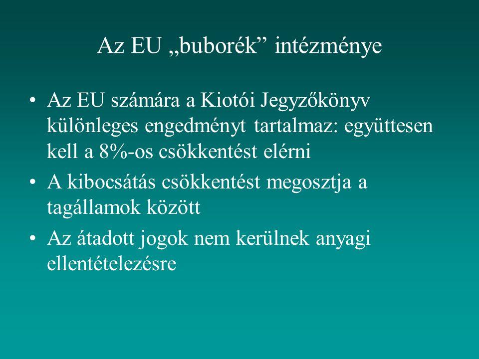 """Az EU """"buborék"""" intézménye Az EU számára a Kiotói Jegyzőkönyv különleges engedményt tartalmaz: együttesen kell a 8%-os csökkentést elérni A kibocsátás"""