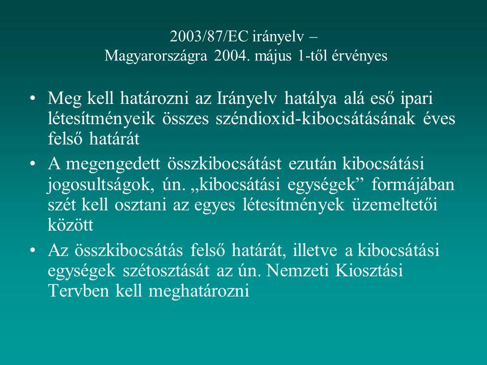 2003/87/EC irányelv – Magyarországra 2004. május 1-től érvényes Meg kell határozni az Irányelv hatálya alá eső ipari létesítményeik összes széndioxid-