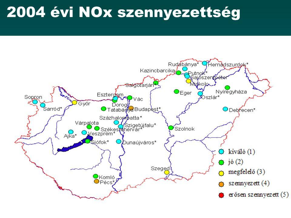2004 évi NOx szennyezettség