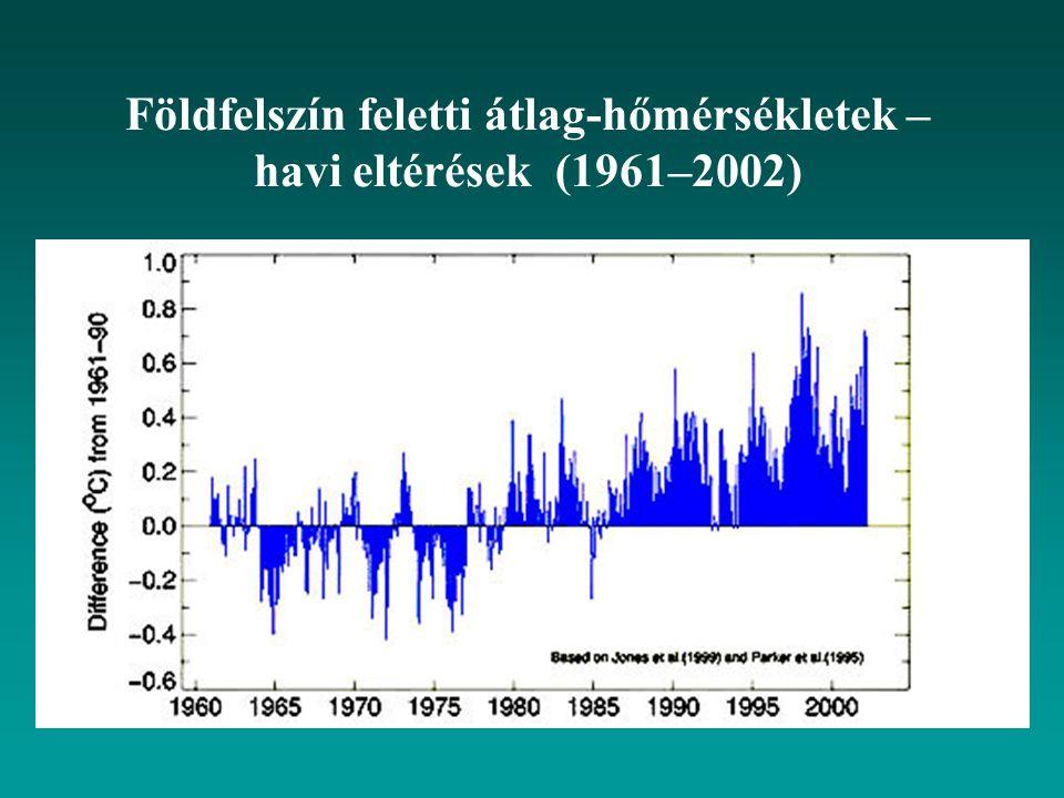 Földfelszín feletti átlag-hőmérsékletek – havi eltérések (1961–2002)
