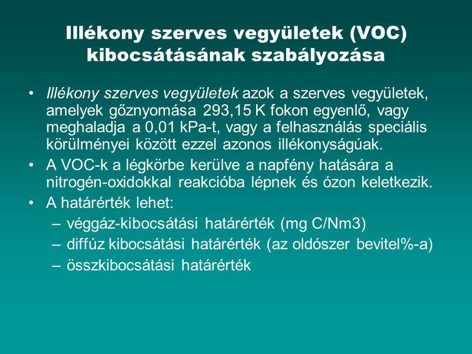 Illékony szerves vegyületek (VOC) kibocsátásának szabályozása Illékony szerves vegyületek azok a szerves vegyületek, amelyek gőznyomása 293,15 K fokon egyenlő, vagy meghaladja a 0,01 kPa-t, vagy a felhasználás speciális körülményei között ezzel azonos illékonyságúak.