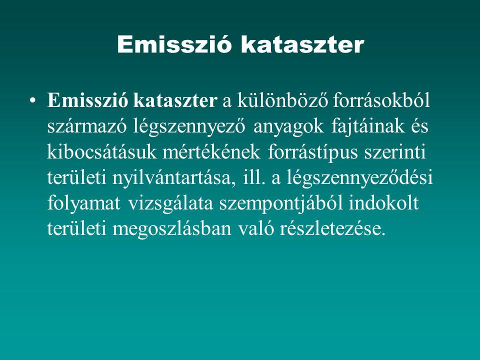Emisszió kataszter Emisszió kataszter a különböző forrásokból származó légszennyező anyagok fajtáinak és kibocsátásuk mértékének forrástípus szerinti