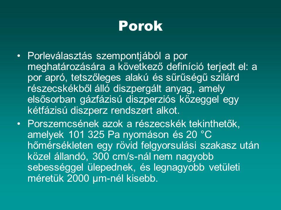 Porok Porleválasztás szempontjából a por meghatározására a következő definíció terjedt el: a por apró, tetszőleges alakú és sűrűségű szilárd részecskékből álló diszpergált anyag, amely elsősorban gázfázisú diszperziós közeggel egy kétfázisú diszperz rendszert alkot.