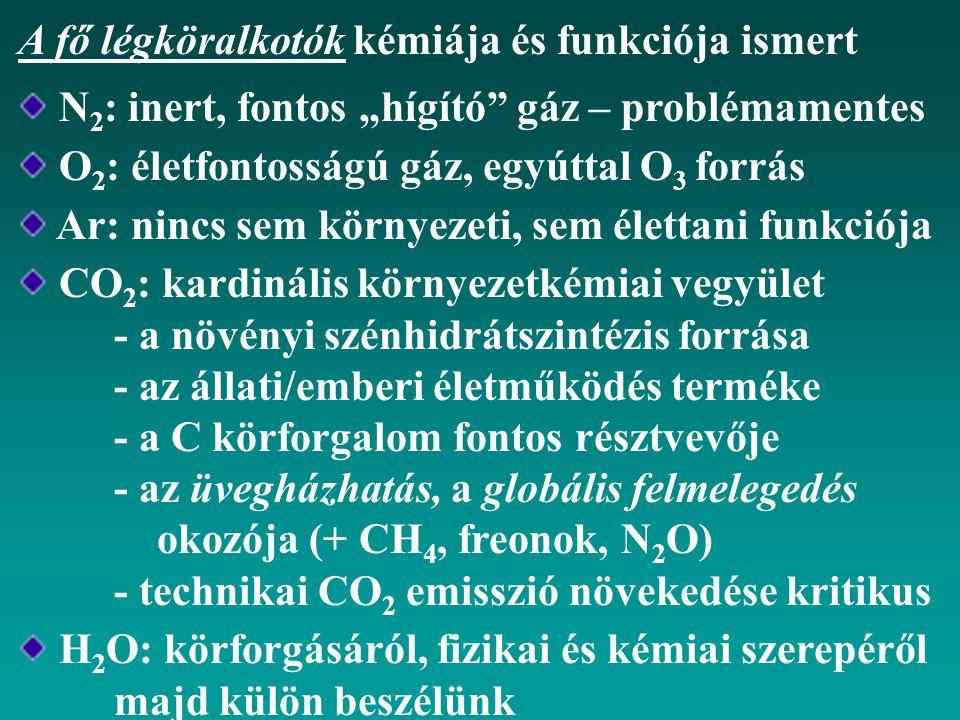 """A fő légköralkotók kémiája és funkciója ismert N 2 : inert, fontos """"hígító"""" gáz – problémamentes O 2 : életfontosságú gáz, egyúttal O 3 forrás Ar: nin"""