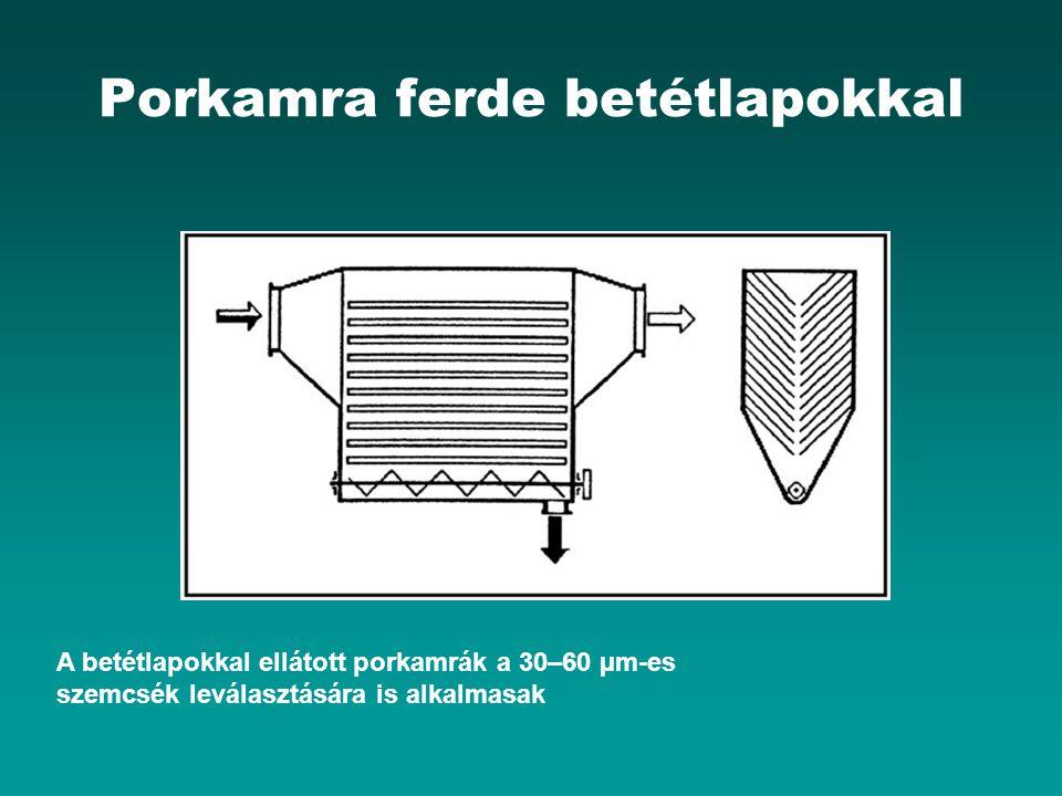 Porkamra ferde betétlapokkal A betétlapokkal ellátott porkamrák a 30–60 µm-es szemcsék leválasztására is alkalmasak